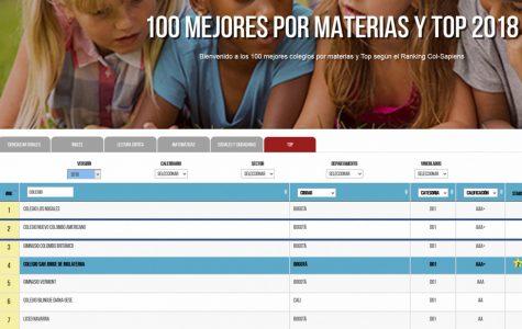 CAS COLOMBO AMERICAN SCHOOL:  No. 2  EN EL RANKING COL-SAPIENS